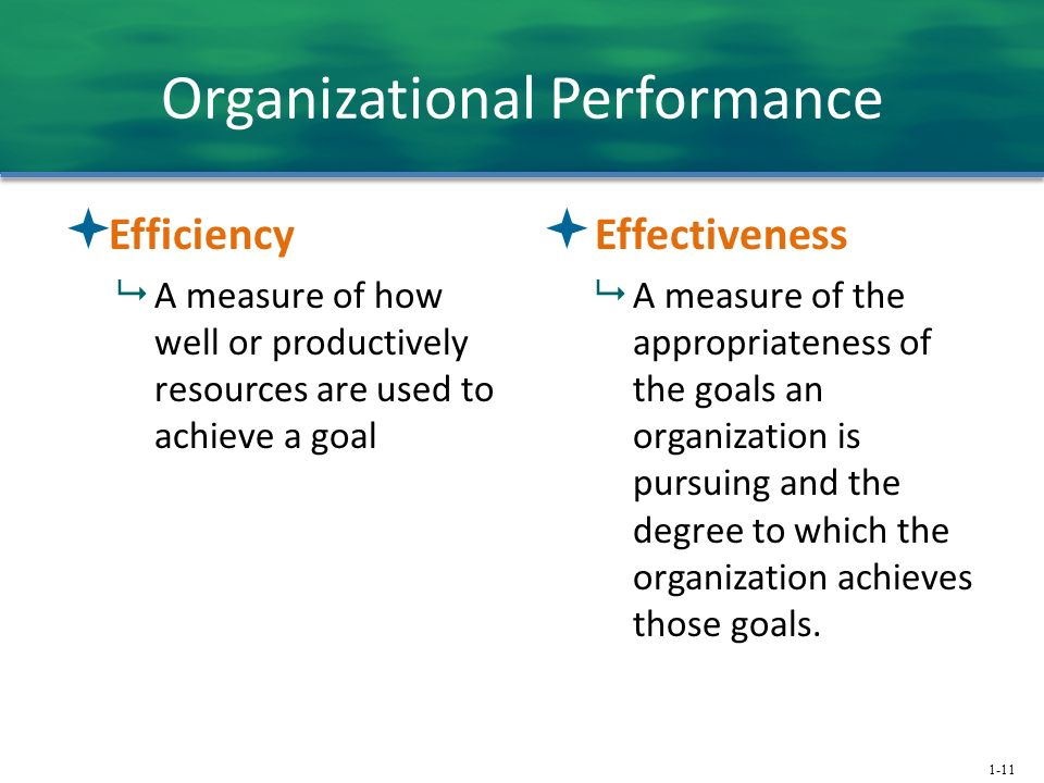 1-11 Organizational Performance  Efficiency  A measure of how well or productively resources are used to achieve a goal  Effectiveness  A measure of the appropriateness of the goals an organization is pursuing and the degree to which the organization achieves those goals.