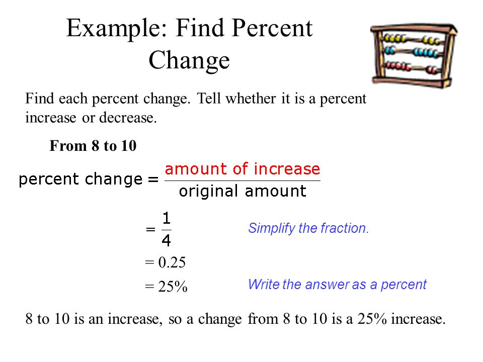 Change Expressed As A Percent Section Goals Goal To Find Percent