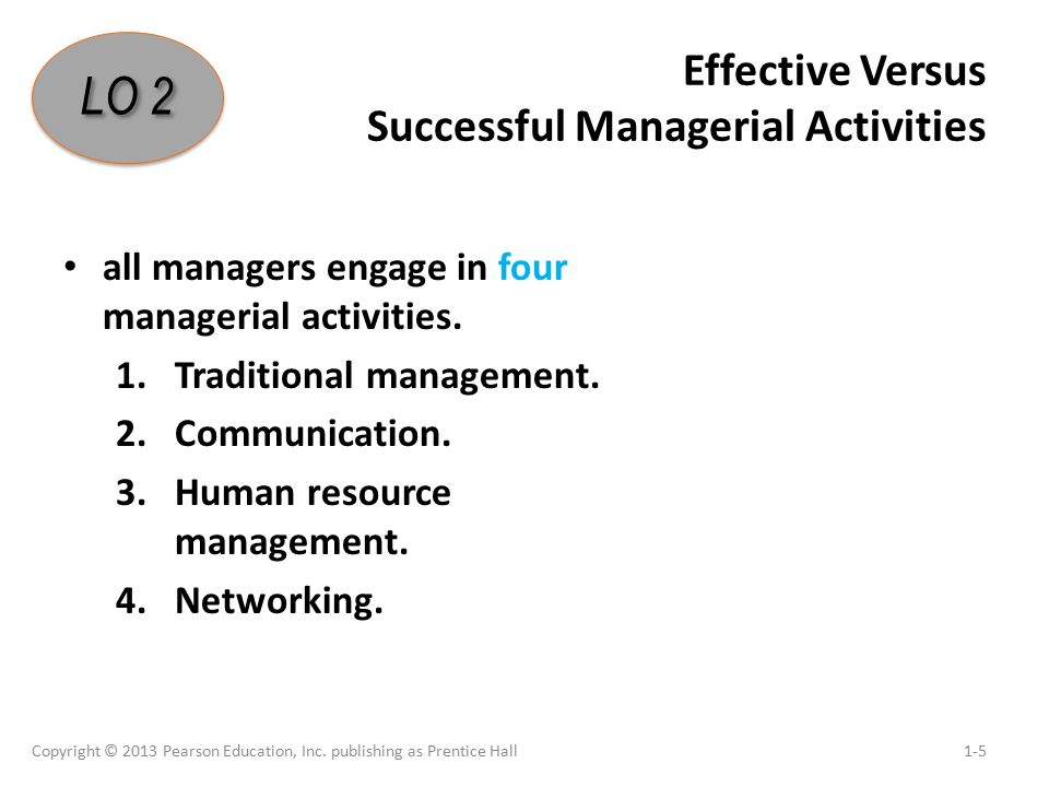Effective Versus Successful Managerial Activities all managers engage in four managerial activities.