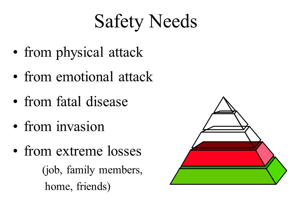 from physical attack from emotional attack from fatal disease from invasion from extreme losses (job, family members, home, friends)
