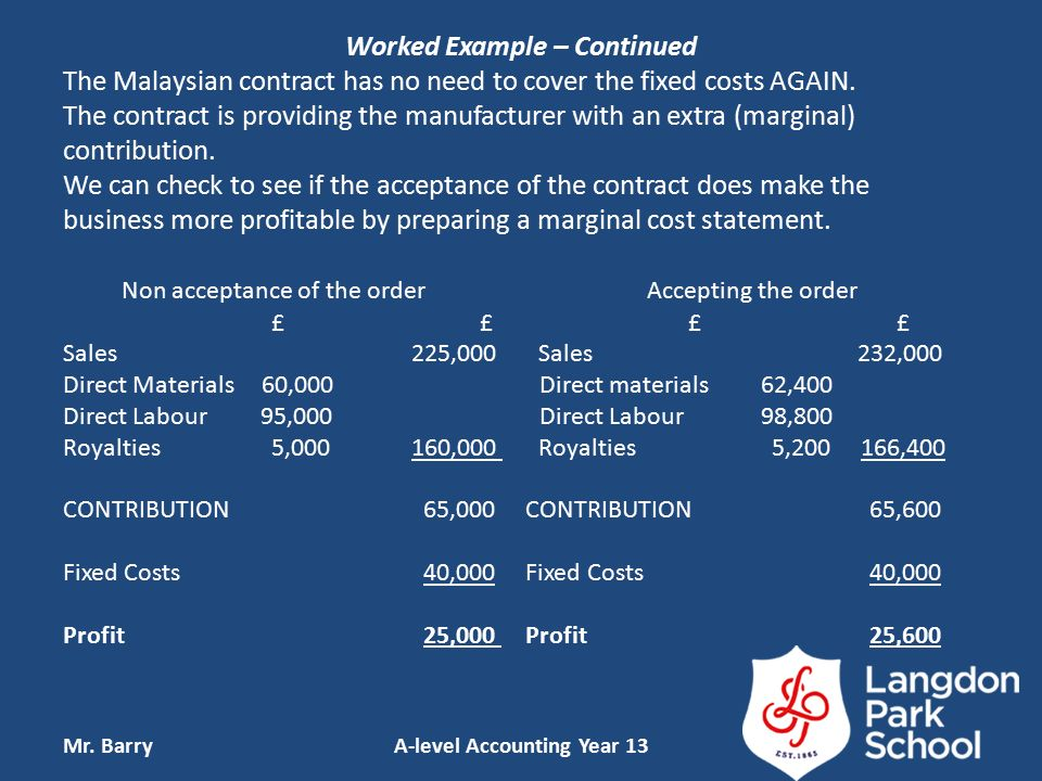 Marginal Costing Vs. Absorption Costing Revision Mr. Barrya-Level