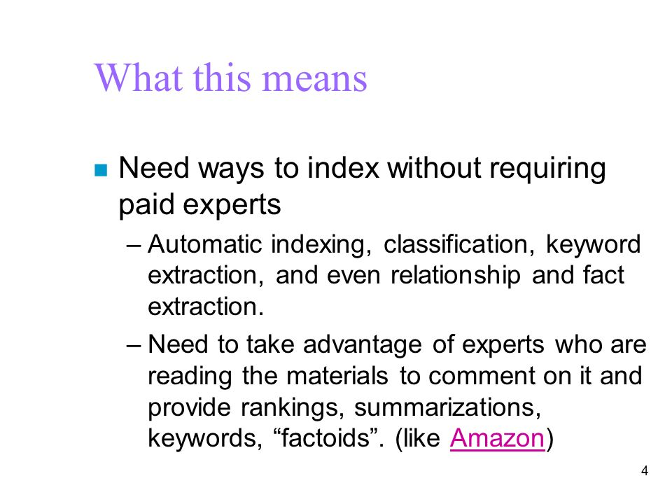 Keyword extraction online