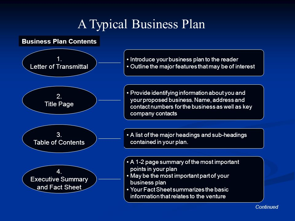 Letter of transmittal for a business plan