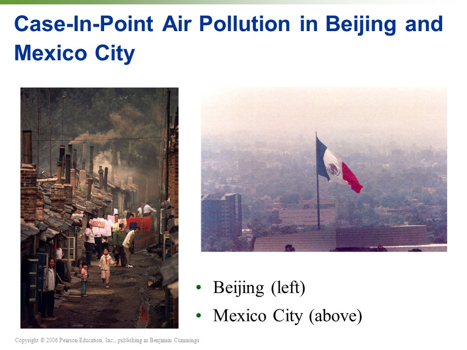 Copyright © 2006 Pearson Education, Inc., publishing as Benjamin Cummings Case-In-Point Air Pollution in Beijing and Mexico City Beijing (left) Mexico City (above)
