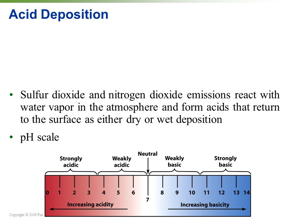 Copyright © 2006 Pearson Education, Inc., publishing as Benjamin Cummings Acid Deposition Sulfur dioxide and nitrogen dioxide emissions react with water vapor in the atmosphere and form acids that return to the surface as either dry or wet deposition pH scale