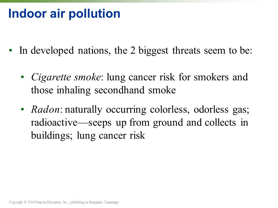 Copyright © 2006 Pearson Education, Inc., publishing as Benjamin Cummings Indoor air pollution In developed nations, the 2 biggest threats seem to be: Cigarette smoke: lung cancer risk for smokers and those inhaling secondhand smoke Radon: naturally occurring colorless, odorless gas; radioactive—seeps up from ground and collects in buildings; lung cancer risk