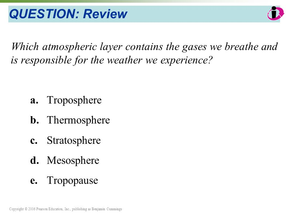 Copyright © 2006 Pearson Education, Inc., publishing as Benjamin Cummings QUESTION: Review Which atmospheric layer contains the gases we breathe and is responsible for the weather we experience.