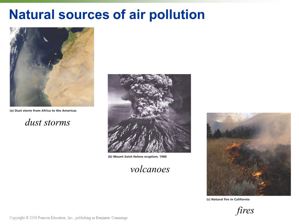 Copyright © 2006 Pearson Education, Inc., publishing as Benjamin Cummings Natural sources of air pollution dust storms fires volcanoes