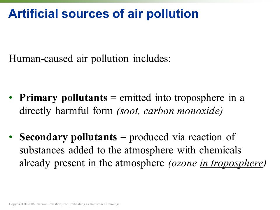 Copyright © 2006 Pearson Education, Inc., publishing as Benjamin Cummings Artificial sources of air pollution Human-caused air pollution includes: Primary pollutants = emitted into troposphere in a directly harmful form (soot, carbon monoxide) Secondary pollutants = produced via reaction of substances added to the atmosphere with chemicals already present in the atmosphere (ozone in troposphere)
