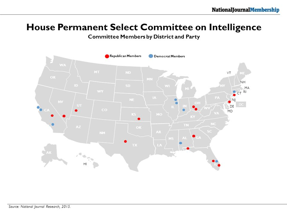 OH WV VA PA NY ME NC SC GA TN KY IN MI WI MN IL LA TX OK ID NV OR WA CA AZ NM CO WY MT ND SD IA UT FL AR MO MS AL NE KS VT NH MA RI CT NJ DE MD AK HI House Permanent Select Committee on Intelligence Republican Members Democrat Members Committee Members by District and Party DC Source: National Journal Research, 2015.