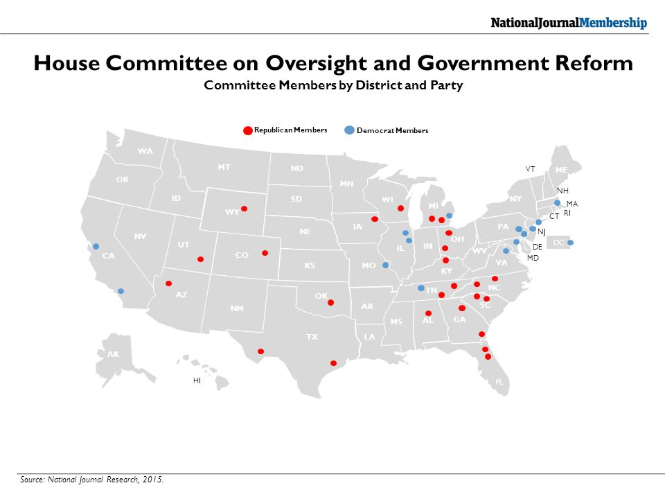 DC OH WV VA PA NY ME NC SC GA TN KY IN MI WI MN IL LA TX OK ID NV OR WA CA AZ NM CO WY MT ND SD IA UT FL AR MO MS AL NE KS VT NH MA RI CT NJ DE MD AK HI House Committee on Oversight and Government Reform Republican Members Democrat Members Committee Members by District and Party Source: National Journal Research, 2015.
