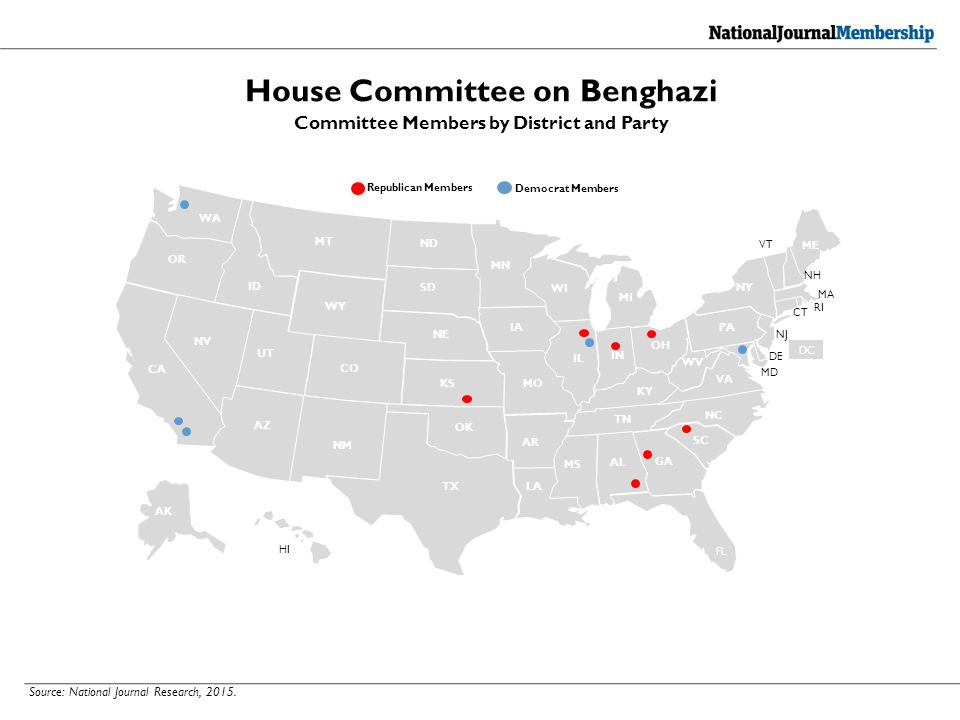 OH WV VA PA NY ME NC SC GA TN KY IN MI WI MN IL LA TX OK ID NV OR WA CA AZ NM CO WY MT ND SD IA UT FL AR MO MS AL NE KS VT NH MA RI CT NJ DE MD AK HI House Committee on Benghazi Republican Members Democrat Members Committee Members by District and Party DC Source: National Journal Research, 2015.