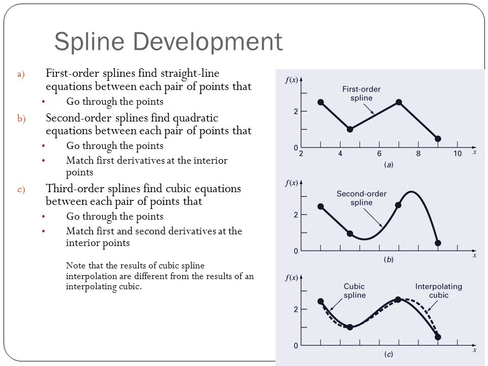 Spline Development a) First-order splines find straight-line equations between each pair of points that Go through the points b) Second-order splines find quadratic equations between each pair of points that Go through the points Match first derivatives at the interior points c) Third-order splines find cubic equations between each pair of points that Go through the points Match first and second derivatives at the interior points Note that the results of cubic spline interpolation are different from the results of an interpolating cubic.