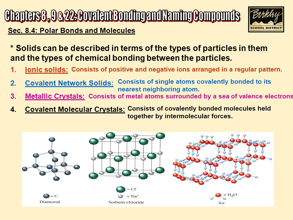 the definitions of atoms molecules bonds and their particles Learning about atoms, molecules, and chemical bonds: of particles and their interactions to explore model meaning and use, their understanding.