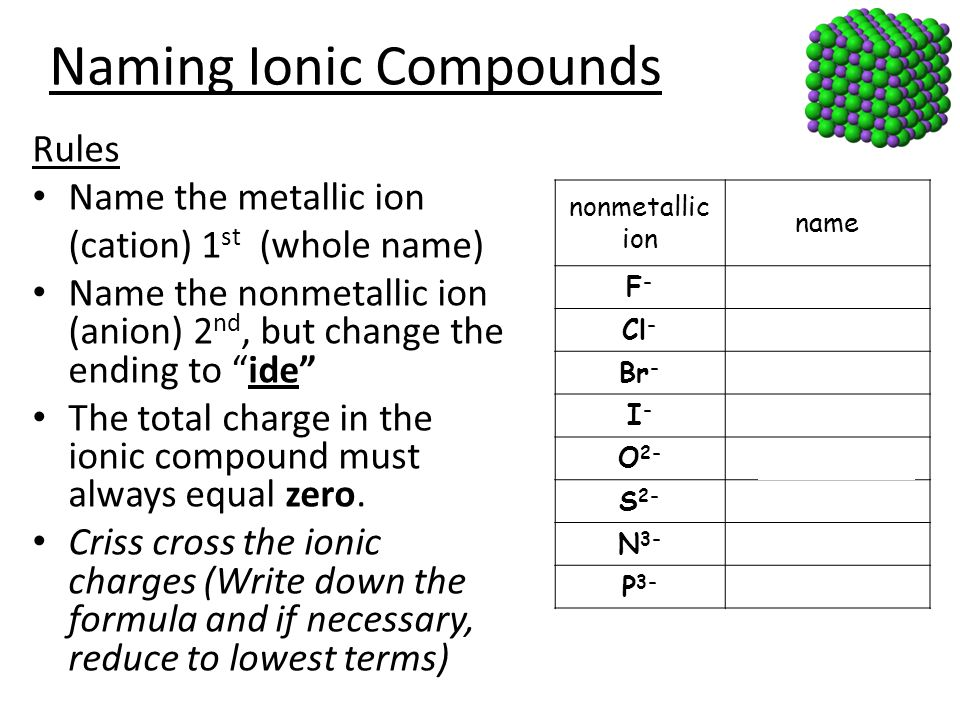 Naming Ionic Compounds Rules Name the metallic ion cation 1 st – Naming Ionic Compounds Worksheet 1