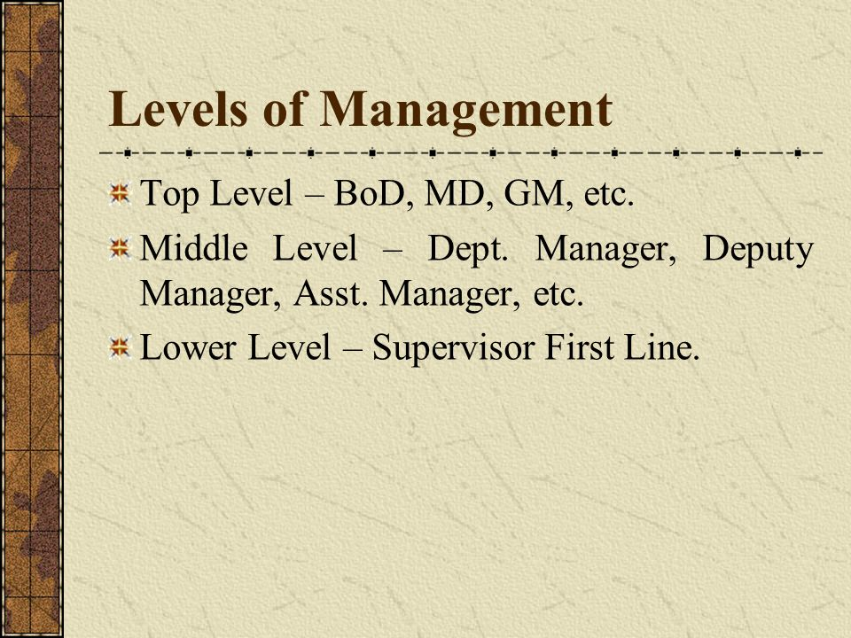 Levels of Management Top Level – BoD, MD, GM, etc. Middle Level – Dept. Manager, Deputy Manager, Asst. Manager, etc. Lower Level – Supervisor First Li