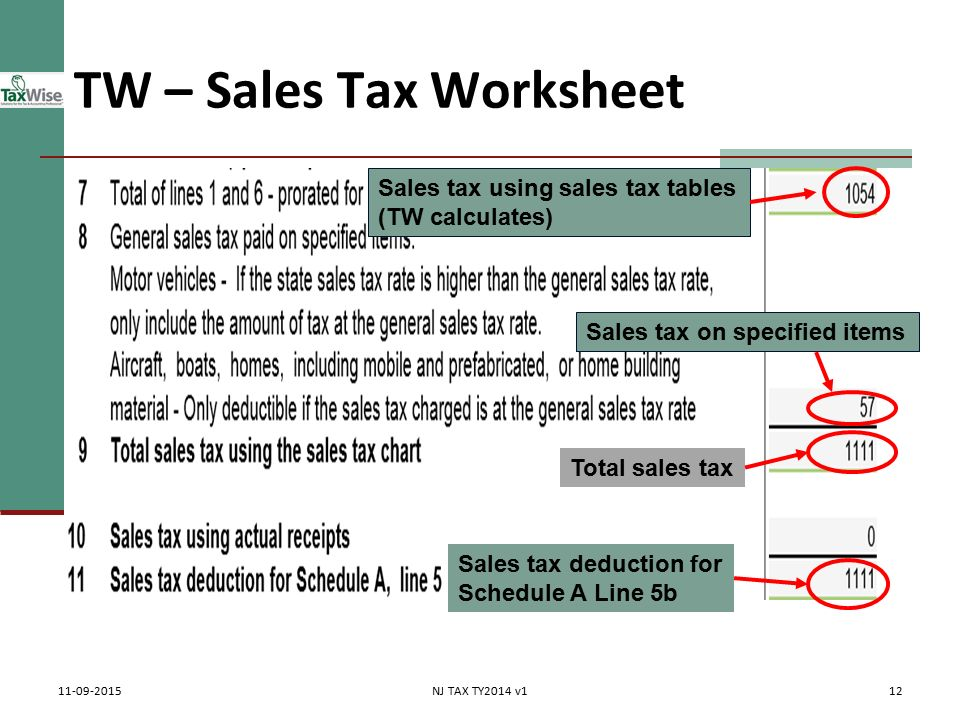 Schedule A, Itemized Deductions Worksheet, Line 28