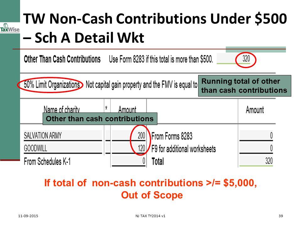 Itemized Deductions NJ Property Tax Deduction Credit Pub 4012 – Non Cash Charitable Contributions Donations Worksheet