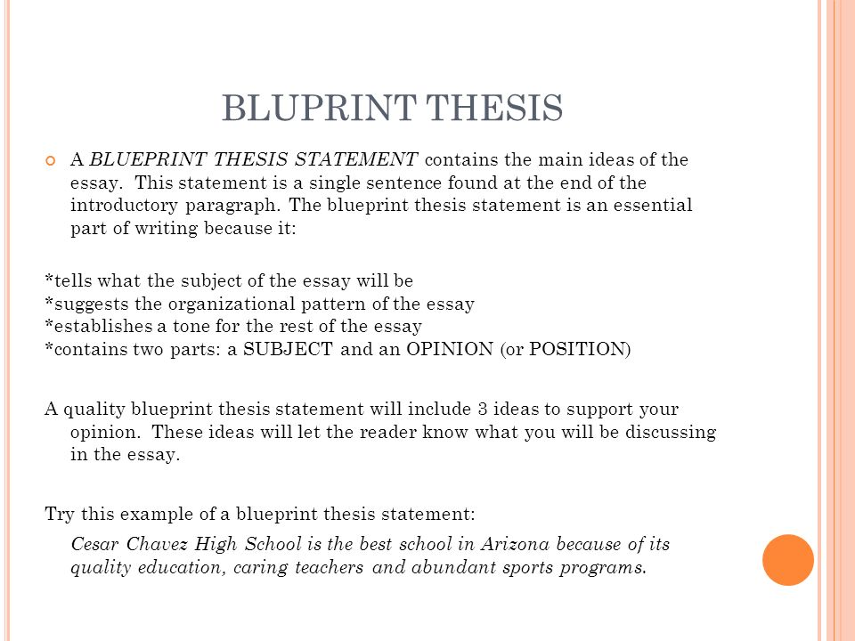 Unit 5 seminar the unit 5 project outline of an informative essay bluprint thesis a blueprint thesis statement contains the main ideas of the essay malvernweather Gallery