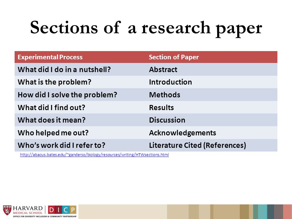 How To Write A Research Paper Abstract