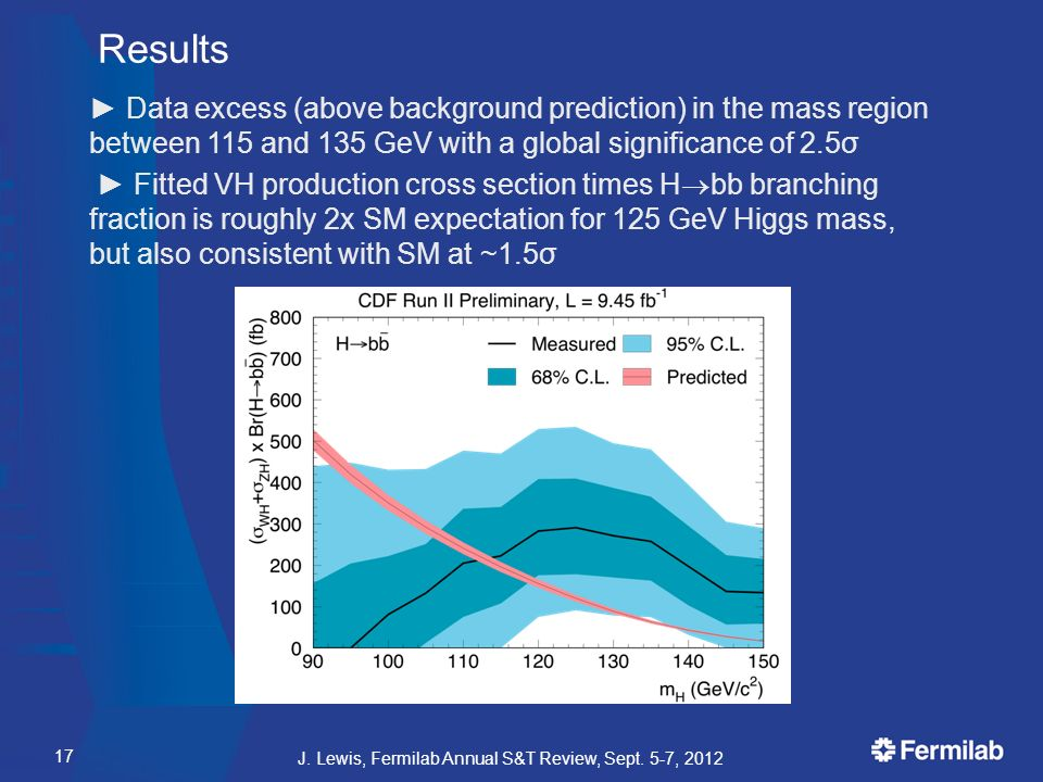 Results J. Lewis, Fermilab Annual S&T Review, Sept.