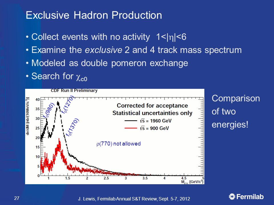 Exclusive Hadron Production J. Lewis, Fermilab Annual S&T Review, Sept.