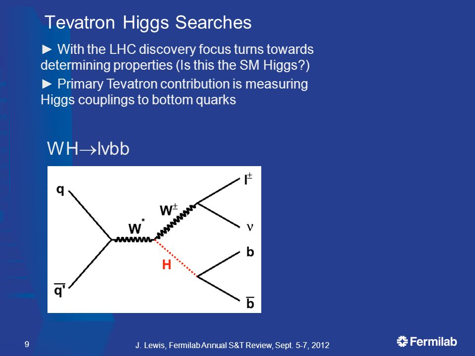 Tevatron Higgs Searches J. Lewis, Fermilab Annual S&T Review, Sept.