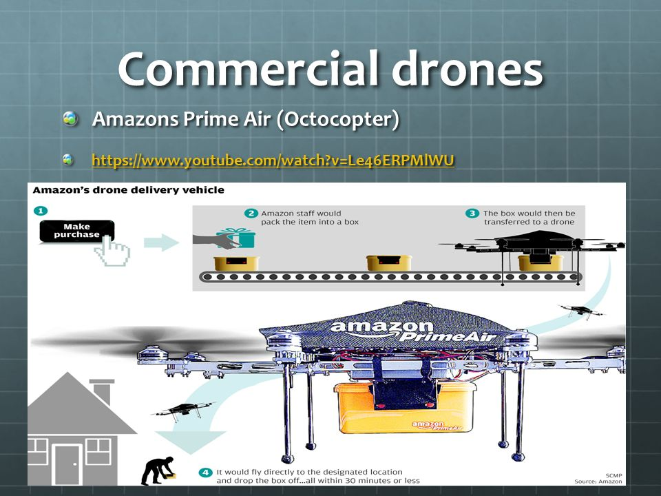Drones Erik Axel Drone Applications 1 Military 2 Commercial 3