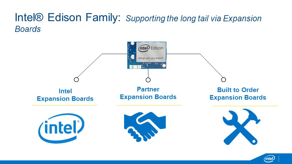 Intel® Edison Family: Supporting the long tail via Expansion Boards Intel Expansion Boards Partner Expansion Boards Built to Order Expansion Boards