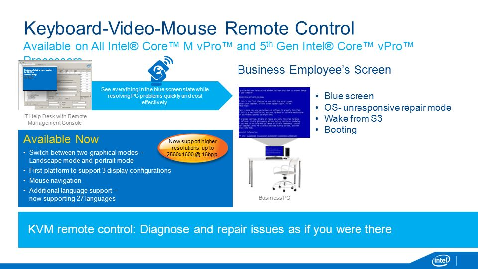 KVM remote control: Diagnose and repair issues as if you were there Keyboard-Video-Mouse Remote Control Available on All Intel® Core™ M vPro™ and 5 th Gen Intel® Core™ vPro™ Processors Dsfsd.sys failed at mem location 0x1234hfhs Memory dump: 3409afed Available Now Switch between two graphical modes – Landscape mode and portrait mode First platform to support 3 display configurations Mouse navigation Additional language support – now supporting 27 languages Now support higher resolutions: up to 16bpp.