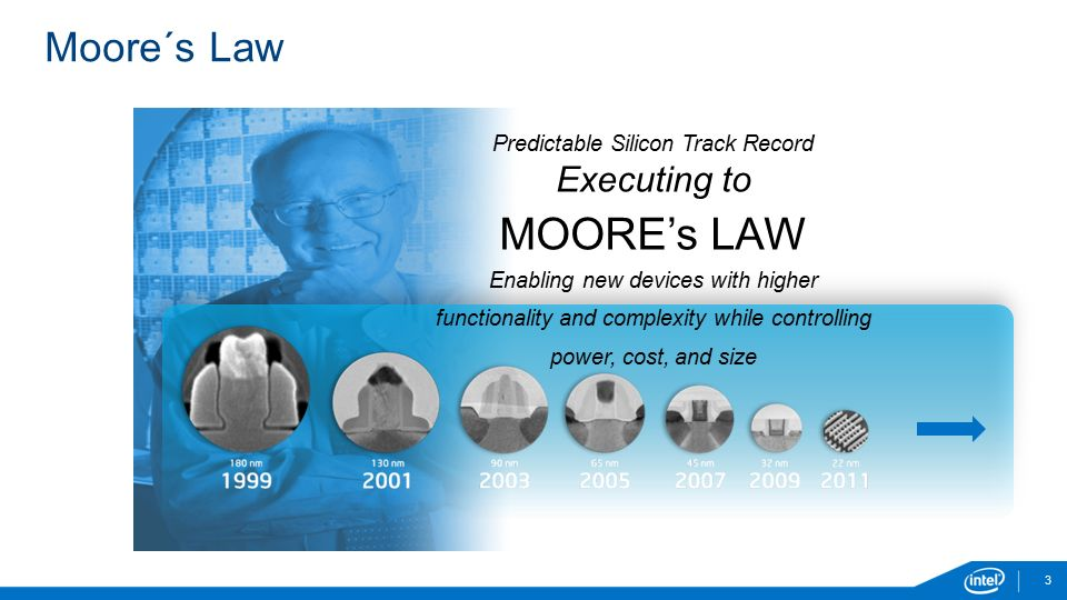 Predictable Silicon Track Record Executing to MOORE's LAW Enabling new devices with higher functionality and complexity while controlling power, cost, and size Moore´s Law 3