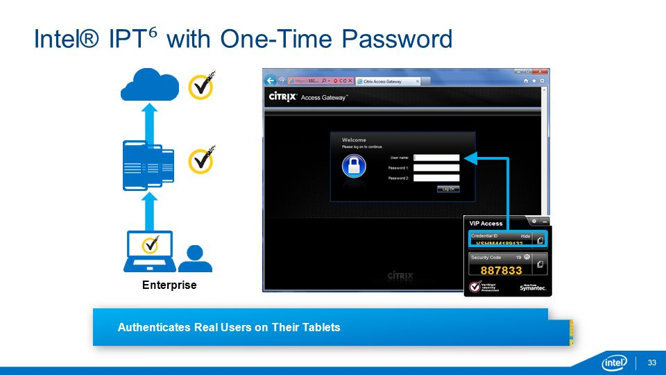 Intel® IPT ⁶ with One-Time Password 33 Authenticates Real Users on Their Tablets Enterprise