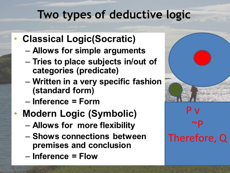 A Basic Form Of Deductive Argument Is Coursework Help
