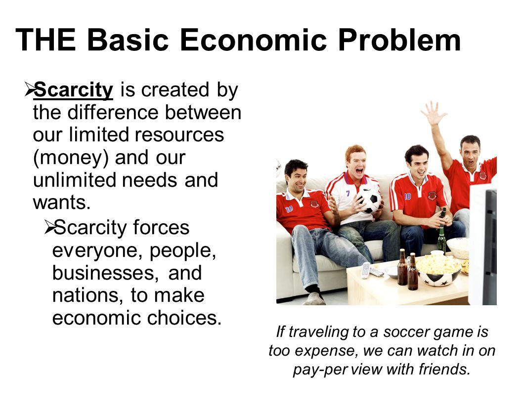 economics concepts worksheet