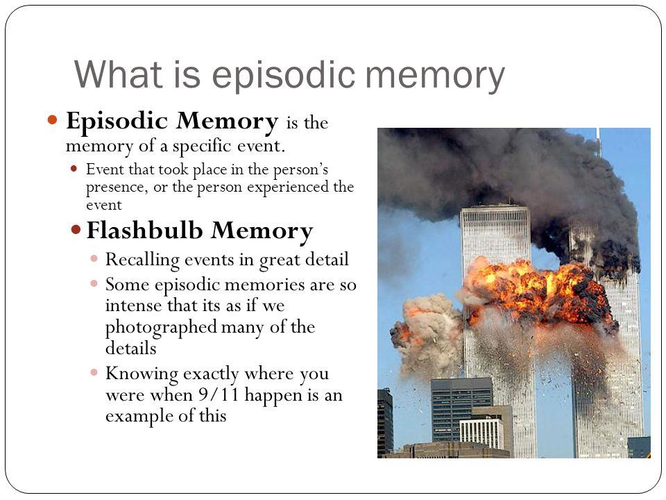 1 Three Kinds Of Memory 2 Three Processes Of Memory 3 Three
