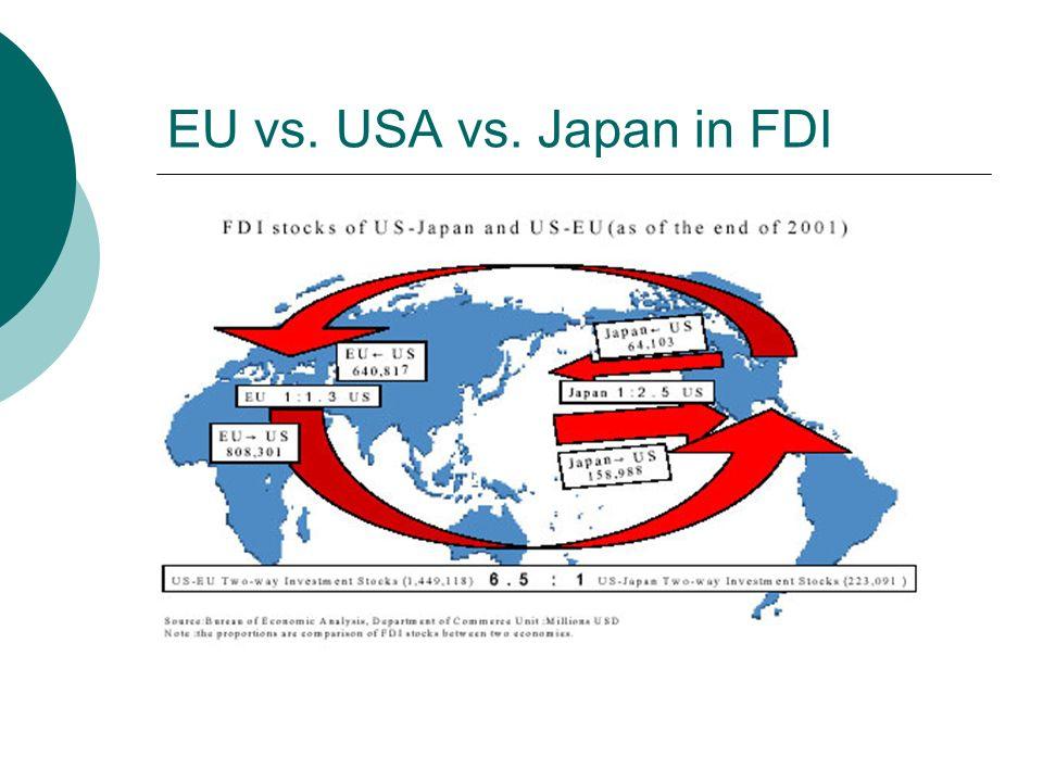 EU vs. USA vs. Japan in FDI