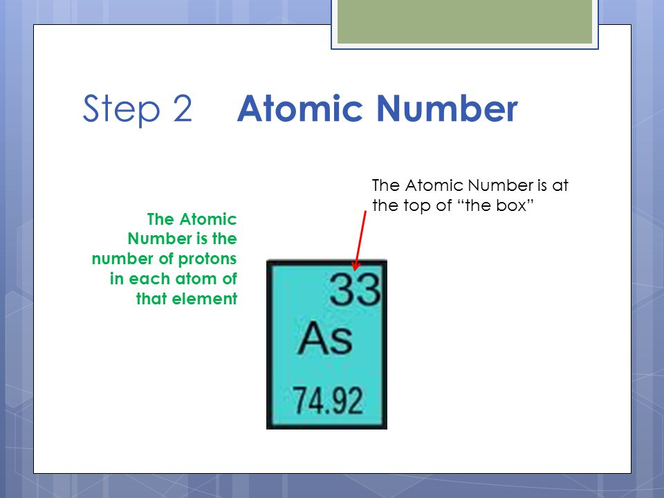 How to read the periodic table write down at least the green stuff 3 step 2 atomic number urtaz Image collections