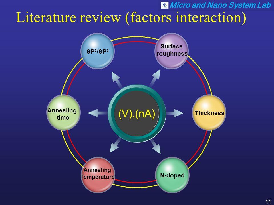 literature review.jpg