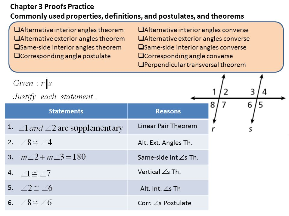 geometry definitions postulates and theorems A summary of de nitions, postulates, algebra rules, and theorems that are often used in geometry proofs: de nitions: de nition of mid-point and segment bisector.