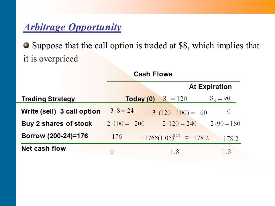 Arbitrage Example Of A Binary Option Banc De Binary The Worlds