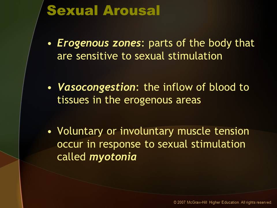 © 2007 McGraw-Hill Higher Education. All rights reserved. Sexual Arousal Erogenous zones: parts of the body that are sensitive to sexual stimulation V