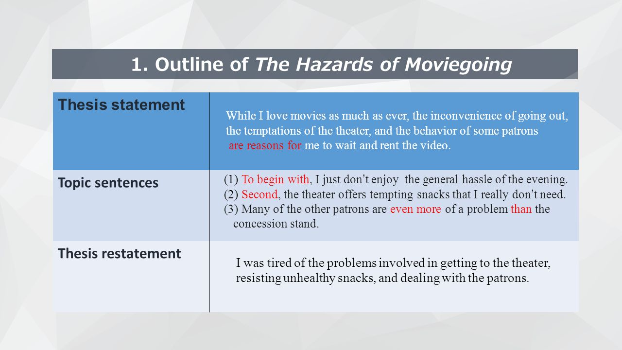 the hazards of moviegoing The hazards of moviegoing essay for ziggys, taken and adapted from college writing skills with readings(2008, 7th edition), p 8 9 by prof victor m v zquez september 2013 the hazards of.