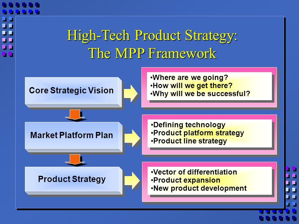 high tech vision