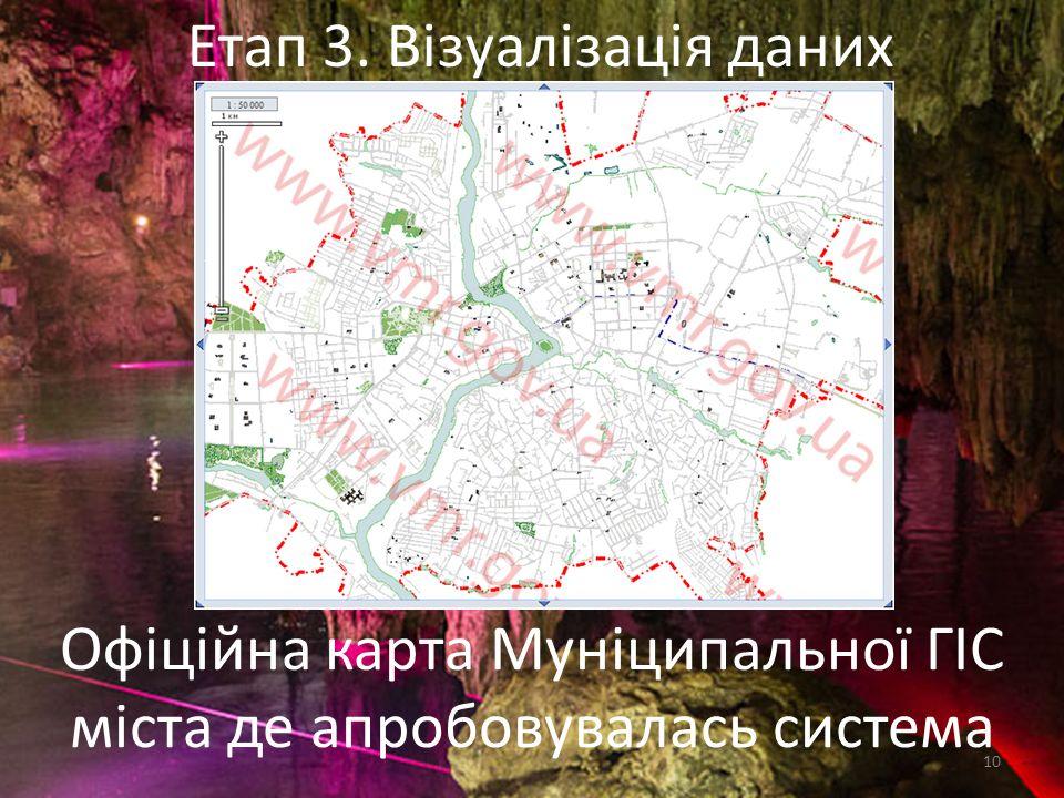 10 Офіційна карта Муніципальної ГІС міста де апробовувалась система Етап 3. Візуалізація даних