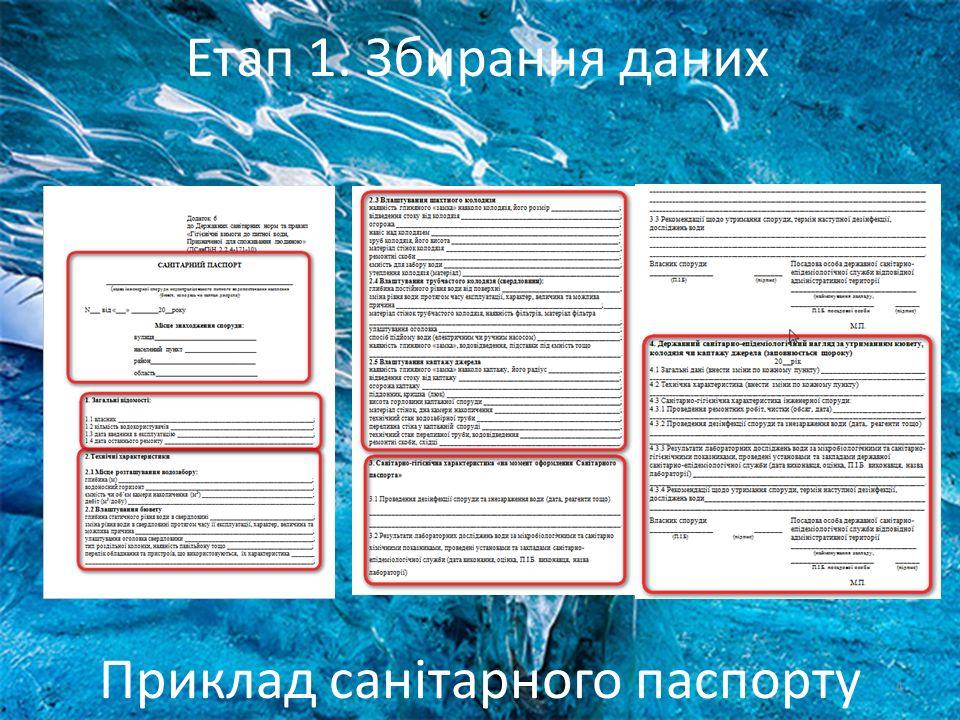 4 Приклад санітарного паспорту Етап 1. Збирання даних