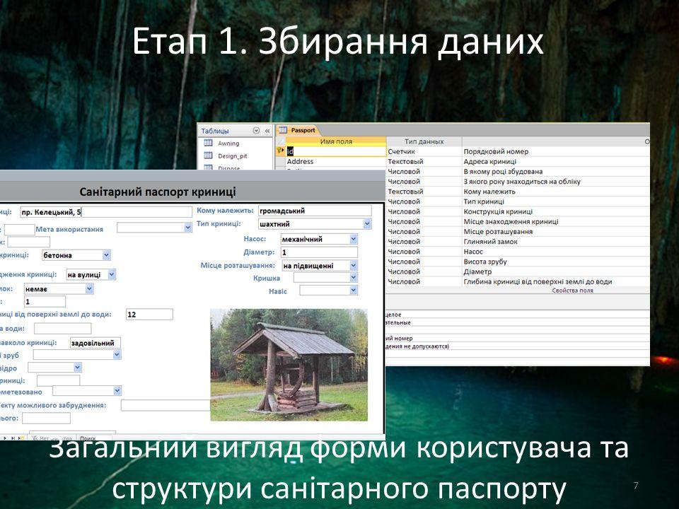 7 Загальний вигляд форми користувача та структури санітарного паспорту Етап 1. Збирання даних