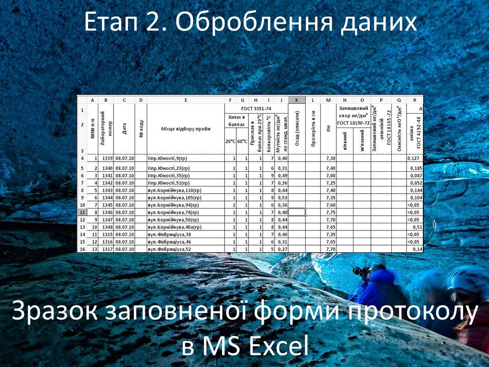 8 Зразок заповненої форми протоколу в MS Excel Етап 2. Оброблення даних