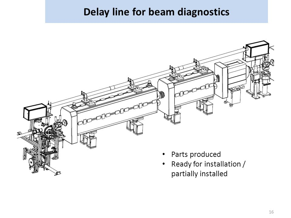 16 Delay line for beam diagnostics Parts produced Ready for installation / partially installed