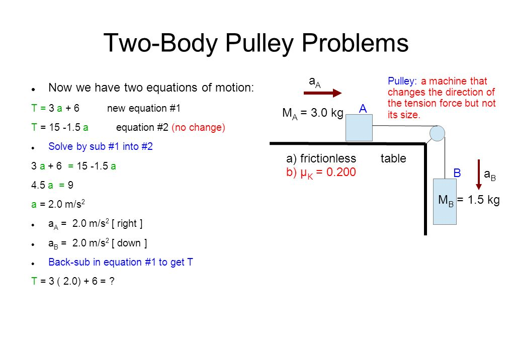 Two-Body Pulley Problems Now we have two equations of motion: T = 3 a + 6 new equation #1 T = a equation #2 (no change) Solve by sub #1 into #2 3 a + 6 = a 4.5 a = 9 a = 2.0 m/s 2 a A = 2.0 m/s 2 [ right ] a B = 2.0 m/s 2 [ down ] Back-sub in equation #1 to get T T = 3 ( 2.0) + 6 = .