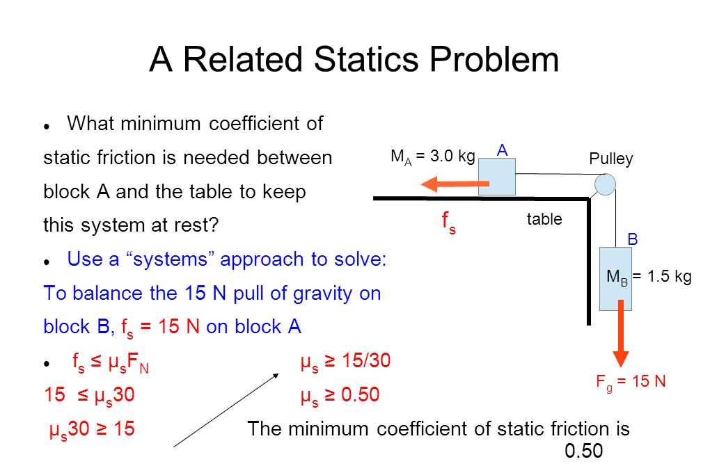 A Related Statics Problem What minimum coefficient of static friction is needed between block A and the table to keep this system at rest.